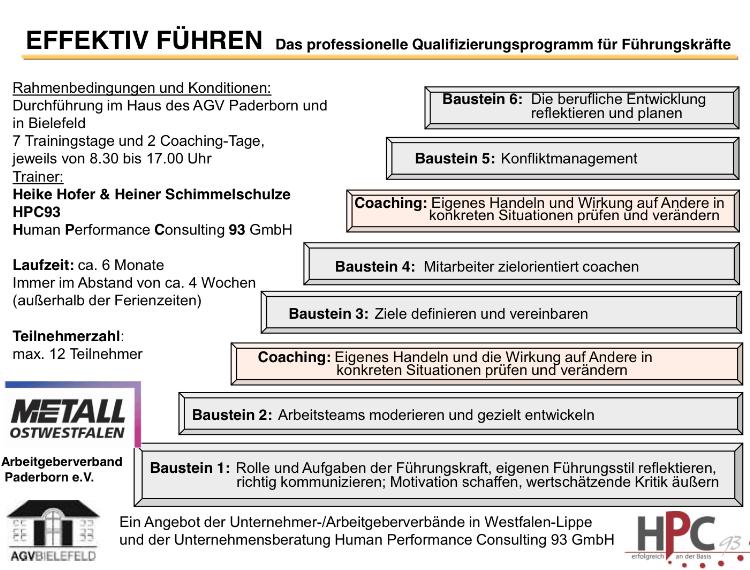 """Flyer """"EFFEKTIV FÜHREN"""""""